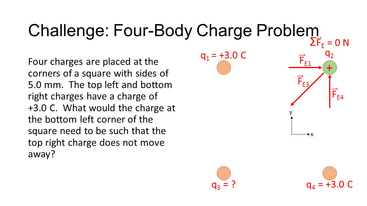 Challenge: Four-Body Charge Problem Four charges are placed at the corners of a square with sides of 5.0 mm. The top left and bottom right charges hav