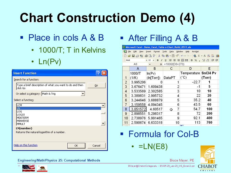 BMayer@ChabotCollege.edu ENGR-25_Lec-29_MS_Excel-2.ppt 11 Bruce Mayer, PE Engineering/Math/Physics 25: Computational Methods Chart Construction Demo (4)  Place in cols A & B 1000/T; T in Kelvins Ln(Pv)  After Filling A & B  Formula for Col-B =LN(E8)