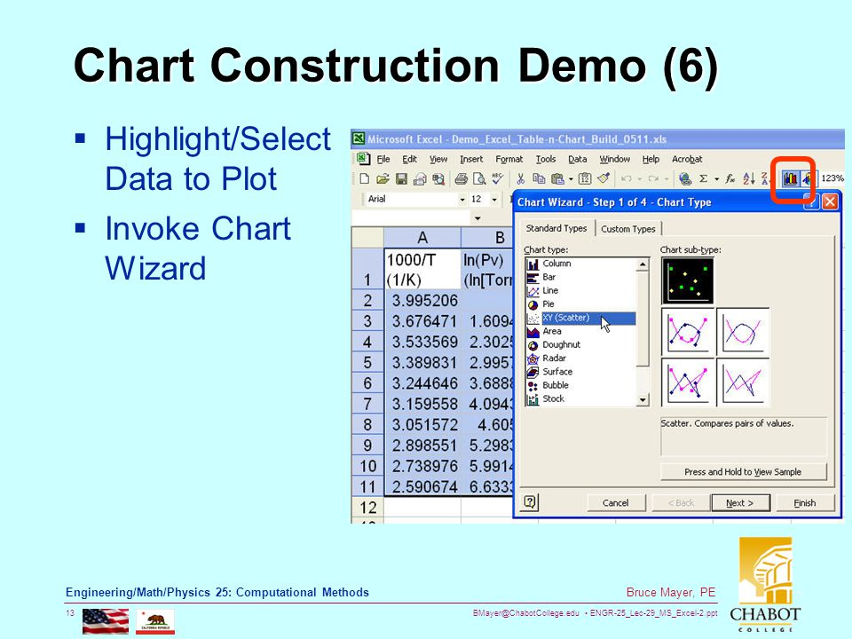 BMayer@ChabotCollege.edu ENGR-25_Lec-29_MS_Excel-2.ppt 13 Bruce Mayer, PE Engineering/Math/Physics 25: Computational Methods Chart Construction Demo (6)  Highlight/Select Data to Plot  Invoke Chart Wizard