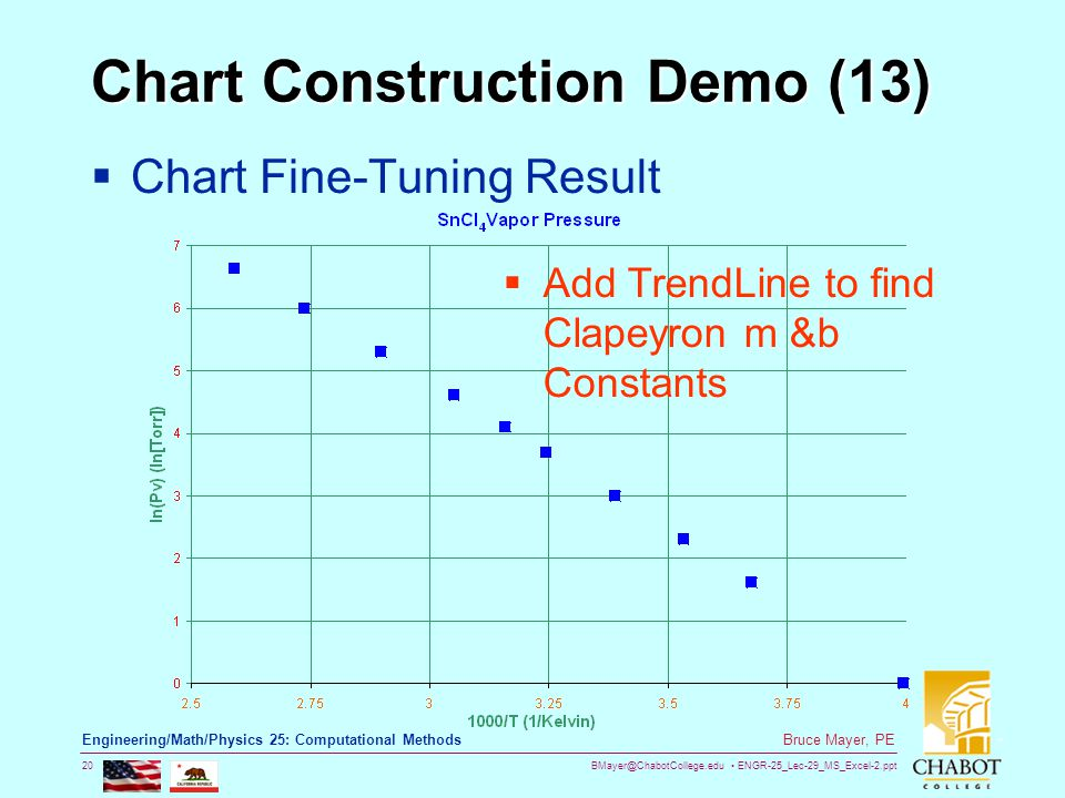 BMayer@ChabotCollege.edu ENGR-25_Lec-29_MS_Excel-2.ppt 20 Bruce Mayer, PE Engineering/Math/Physics 25: Computational Methods Chart Construction Demo (13)  Chart Fine-Tuning Result  Add TrendLine to find Clapeyron m &b Constants