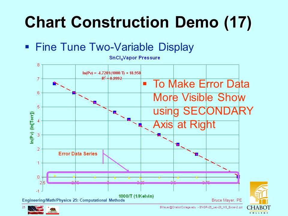BMayer@ChabotCollege.edu ENGR-25_Lec-29_MS_Excel-2.ppt 25 Bruce Mayer, PE Engineering/Math/Physics 25: Computational Methods Chart Construction Demo (17)  Fine Tune Two-Variable Display Error Data Series  To Make Error Data More Visible Show using SECONDARY Axis at Right