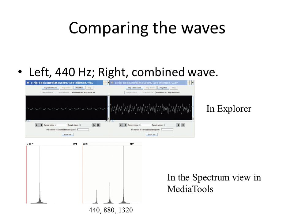 Comparing the waves Left, 440 Hz; Right, combined wave.