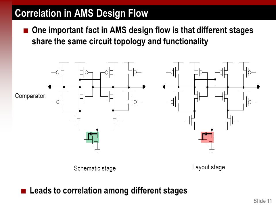Slide 11 Correlation in AMS Design Flow Leads to correlation among different stages Comparator: Schematic stage Layout stage One important fact in AMS design flow is that different stages share the same circuit topology and functionality