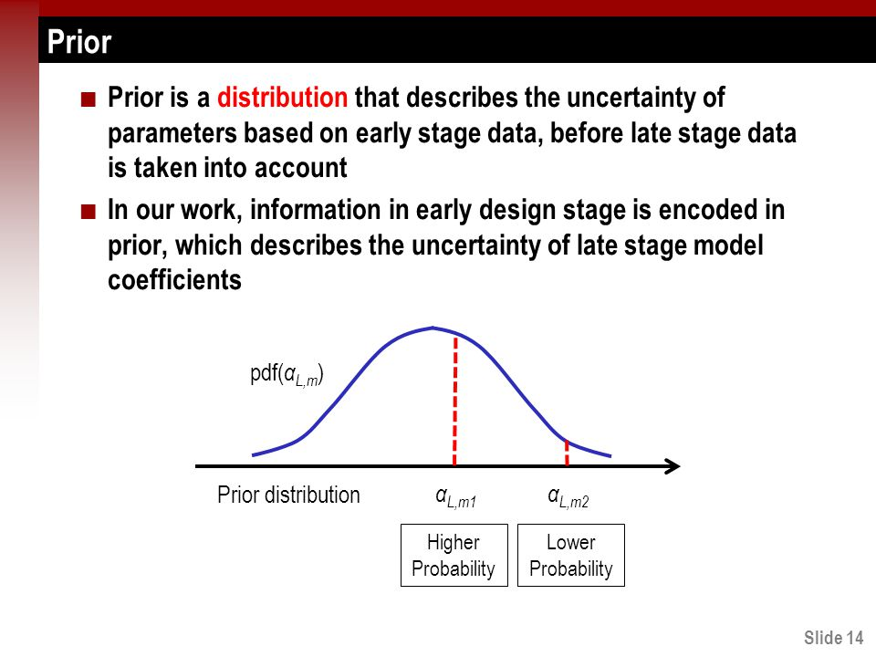 Slide 14 Prior Prior is a distribution that describes the uncertainty of parameters based on early stage data, before late stage data is taken into account In our work, information in early design stage is encoded in prior, which describes the uncertainty of late stage model coefficients Prior distribution pdf( α L,m ) α L,m2 α L,m1 Higher Probability Lower Probability