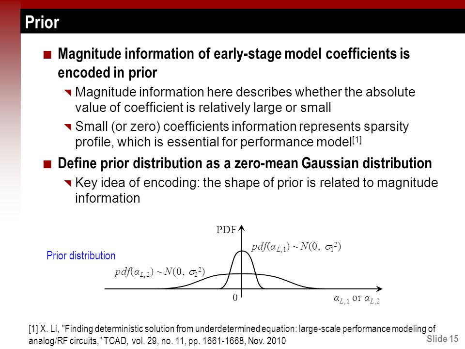 Slide 15 Prior Magnitude information of early-stage model coefficients is encoded in prior  Magnitude information here describes whether the absolute value of coefficient is relatively large or small  Small (or zero) coefficients information represents sparsity profile, which is essential for performance model [1] Define prior distribution as a zero-mean Gaussian distribution  Key idea of encoding: the shape of prior is related to magnitude information Prior distribution [1] X.