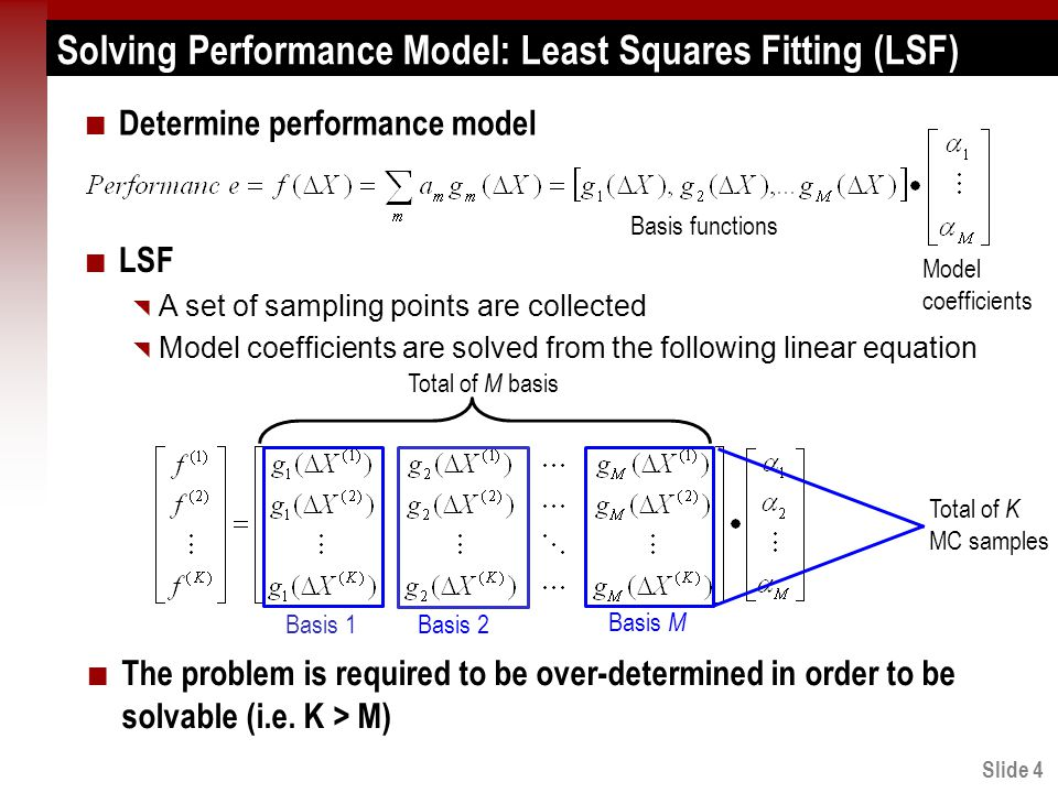 Slide 4 Solving Performance Model: Least Squares Fitting (LSF) Determine performance model Total of M basis Total of K MC samples Basis 1Basis 2 Basis M Basis functions Model coefficients LSF  A set of sampling points are collected  Model coefficients are solved from the following linear equation The problem is required to be over-determined in order to be solvable (i.e.