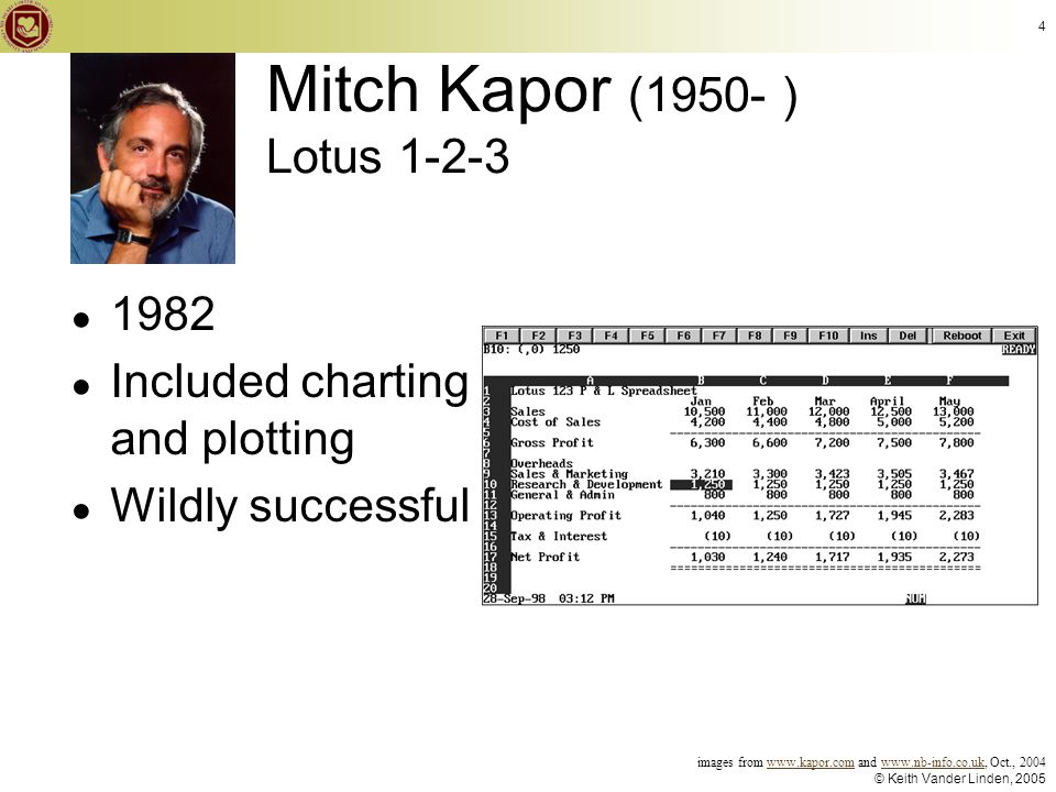 © Keith Vander Linden, 2005 4 ● 1982 ● Included charting and plotting ● Wildly successful Mitch Kapor (1950- ) Lotus 1-2-3 images from www.kapor.com and www.nb-info.co.uk, Oct., 2004www.kapor.comwww.nb-info.co.uk