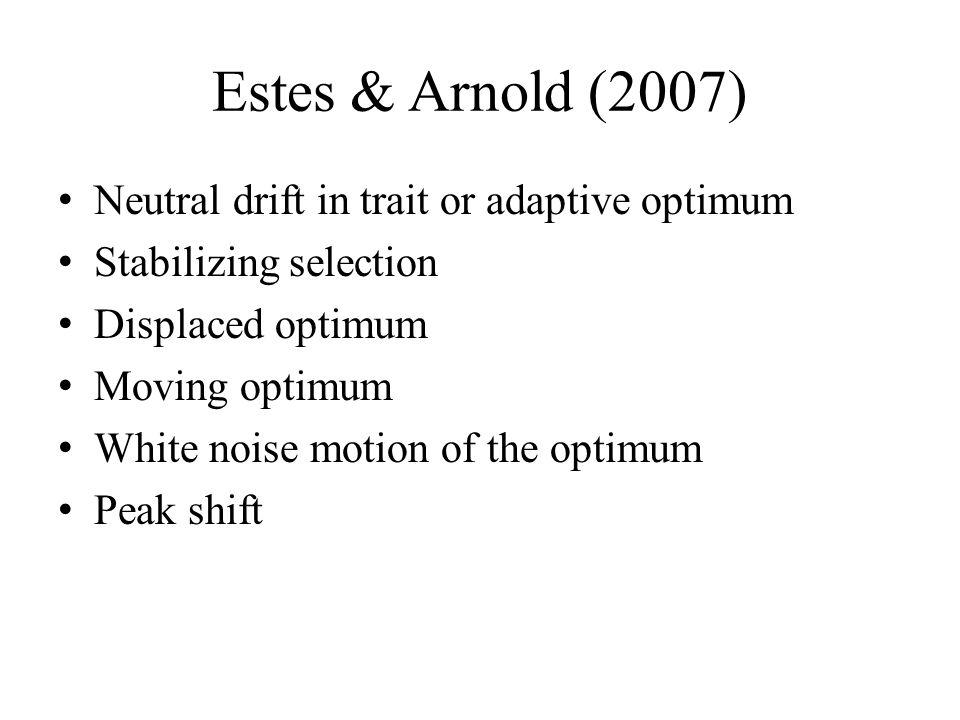 Estes & Arnold (2007) Neutral drift in trait or adaptive optimum Stabilizing selection Displaced optimum Moving optimum White noise motion of the opt