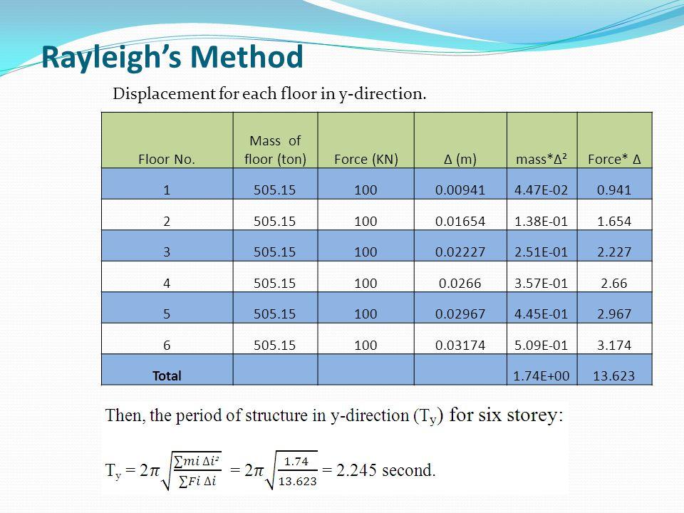 Rayleigh's Method Floor No. Mass of floor (ton)Force (KN)∆ (m)mass*∆²Force* ∆ 1505.151000.009414.47E-020.941 2505.151000.016541.38E-011.654 3505.15100