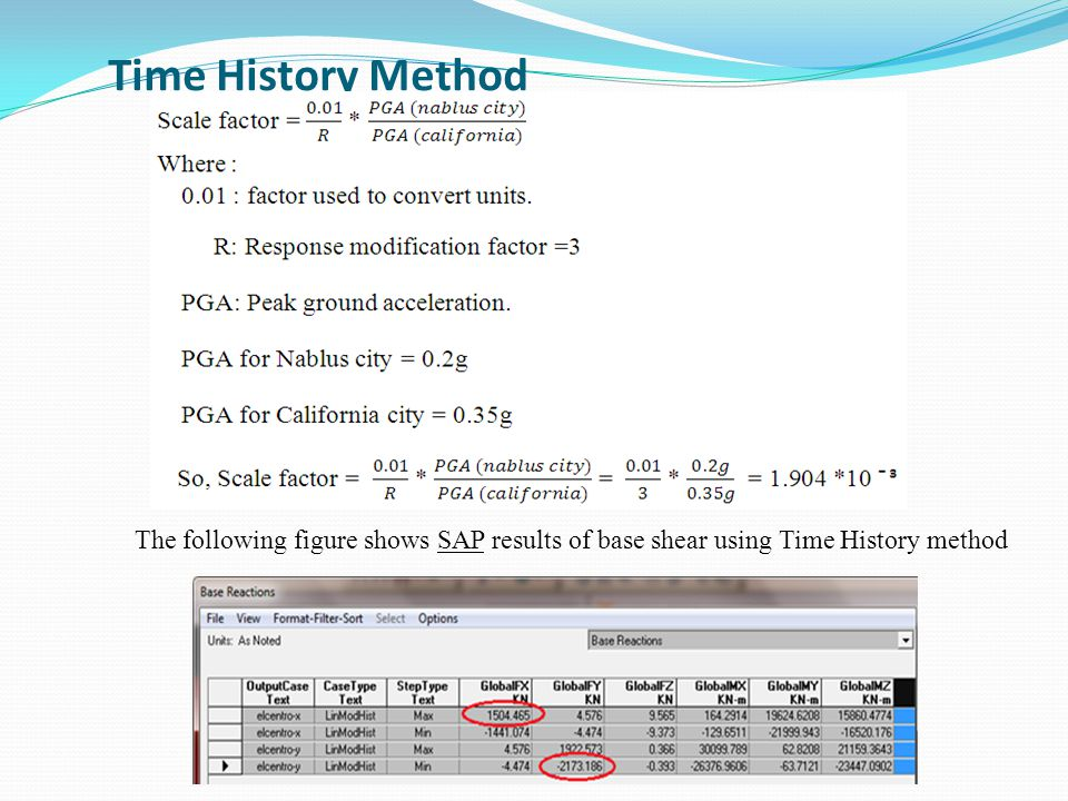 Time History Method The following figure shows SAP results of base shear using Time History method
