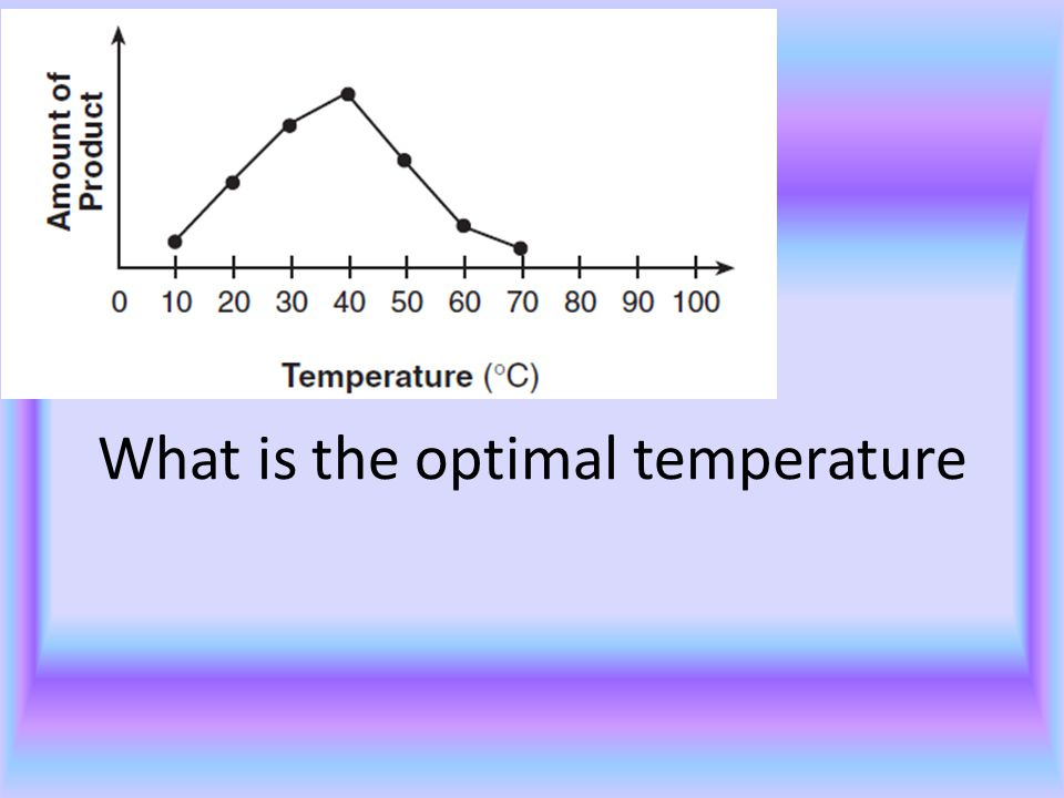Carb 1 What is the optimal temperature
