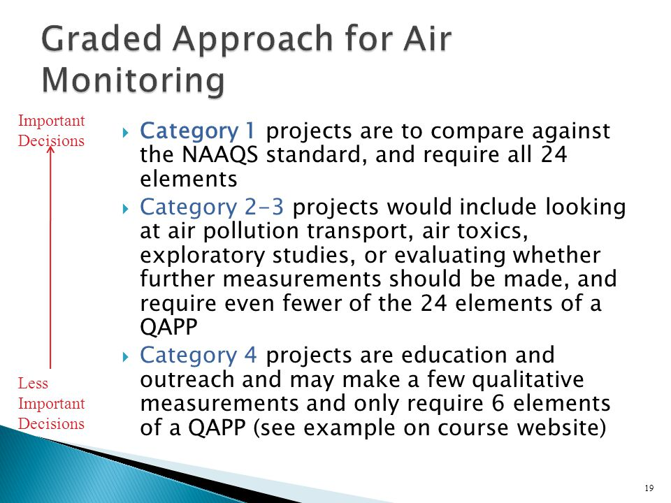  Category 1 projects are to compare against the NAAQS standard, and require all 24 elements  Category 2-3 projects would include looking at air pollution transport, air toxics, exploratory studies, or evaluating whether further measurements should be made, and require even fewer of the 24 elements of a QAPP  Category 4 projects are education and outreach and may make a few qualitative measurements and only require 6 elements of a QAPP (see example on course website) 19 Important Decisions Less Important Decisions