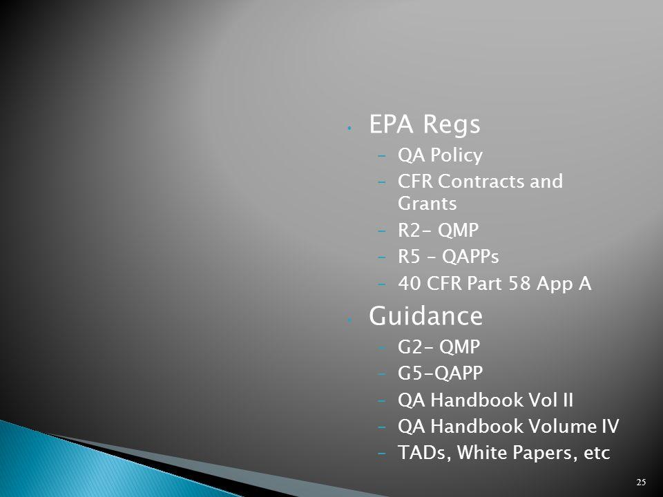 25 EPA Regs –QA Policy –CFR Contracts and Grants –R2- QMP –R5 – QAPPs –40 CFR Part 58 App A Guidance –G2- QMP –G5-QAPP –QA Handbook Vol II –QA Handbook Volume IV –TADs, White Papers, etc