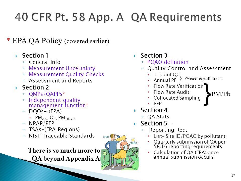 27 40 CFR Pt. 58 App.