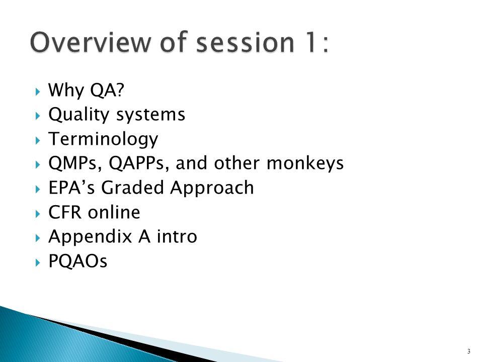  Why QA.