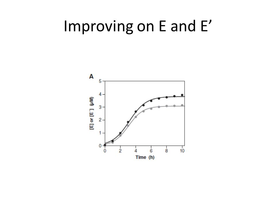 Improving on E and E'