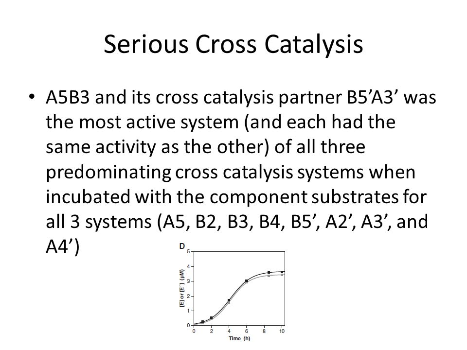 Serious Cross Catalysis A5B3 and its cross catalysis partner B5'A3' was the most active system (and each had the same activity as the other) of all th