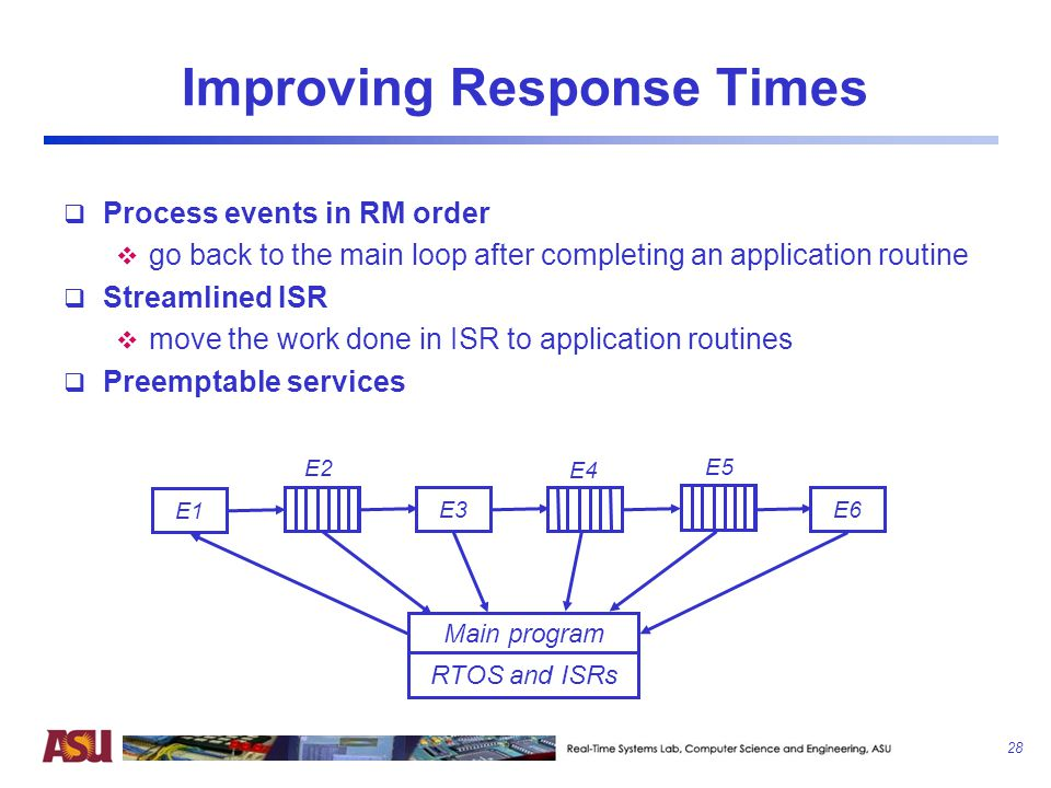 Improving Response Times  Process events in RM order  go back to the main loop after completing an application routine  Streamlined ISR  move the work done in ISR to application routines  Preemptable services Main program E1 E6E3 RTOS and ISRs E2 E5 E4 28