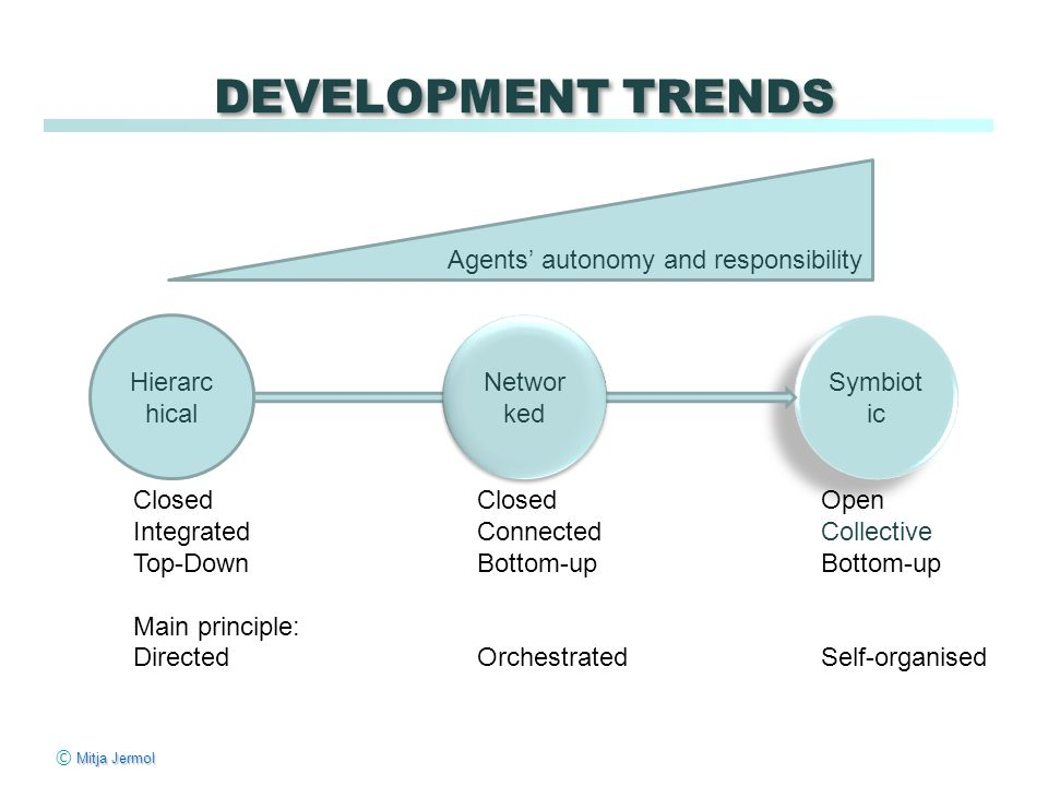 Mitja Jermol © Mitja Jermol DEVELOPMENT TRENDS Hierarc hical Symbiot ic Closed Integrated Top-Down Main principle: Directed Closed Connected Bottom-up Orchestrated Open Collective Bottom-up Self-organised Networ ked Agents' autonomy and responsibility