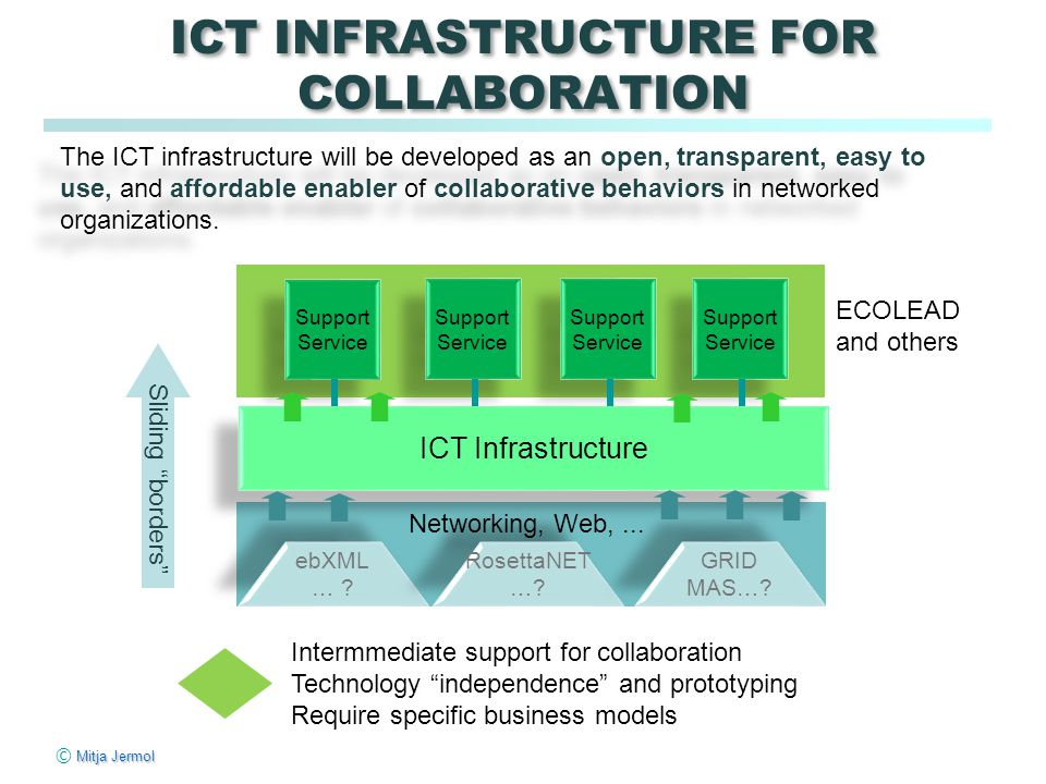 Mitja Jermol © Mitja Jermol ICT INFRASTRUCTURE FOR COLLABORATION The ICT infrastructure will be developed as an open, transparent, easy to use, and affordable enabler of collaborative behaviors in networked organizations.
