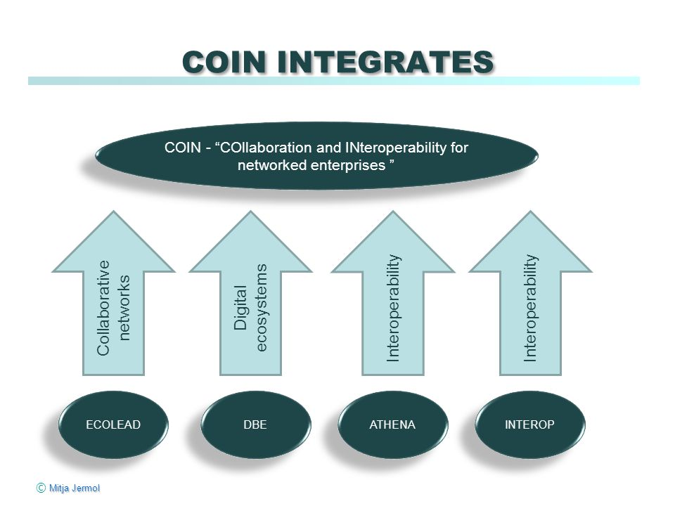 Mitja Jermol © Mitja Jermol COIN INTEGRATES ECOLEAD ATHENA DBE COIN - COllaboration and INteroperability for networked enterprises INTEROP Collaborative networks Digital ecosystems Interoperability