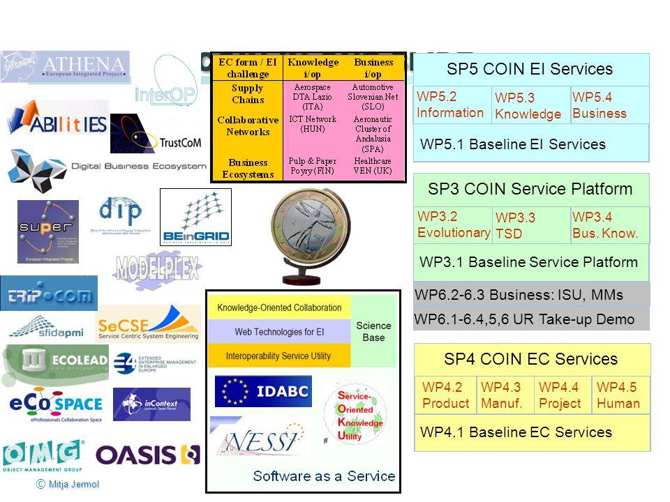 Mitja Jermol © Mitja Jermol COIN IN ONE SLIDE SP3 COIN Service Platform WP3.2 Evolutionary WP3.3 TSD WP3.4 Bus. Know. WP6.2-6.3 Business: ISU, MMs SP4