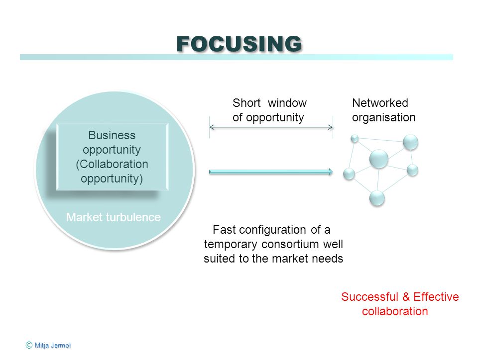 Market turbulence FOCUSING Business opportunity (Collaboration opportunity) Business opportunity (Collaboration opportunity) Networked organisation Sh