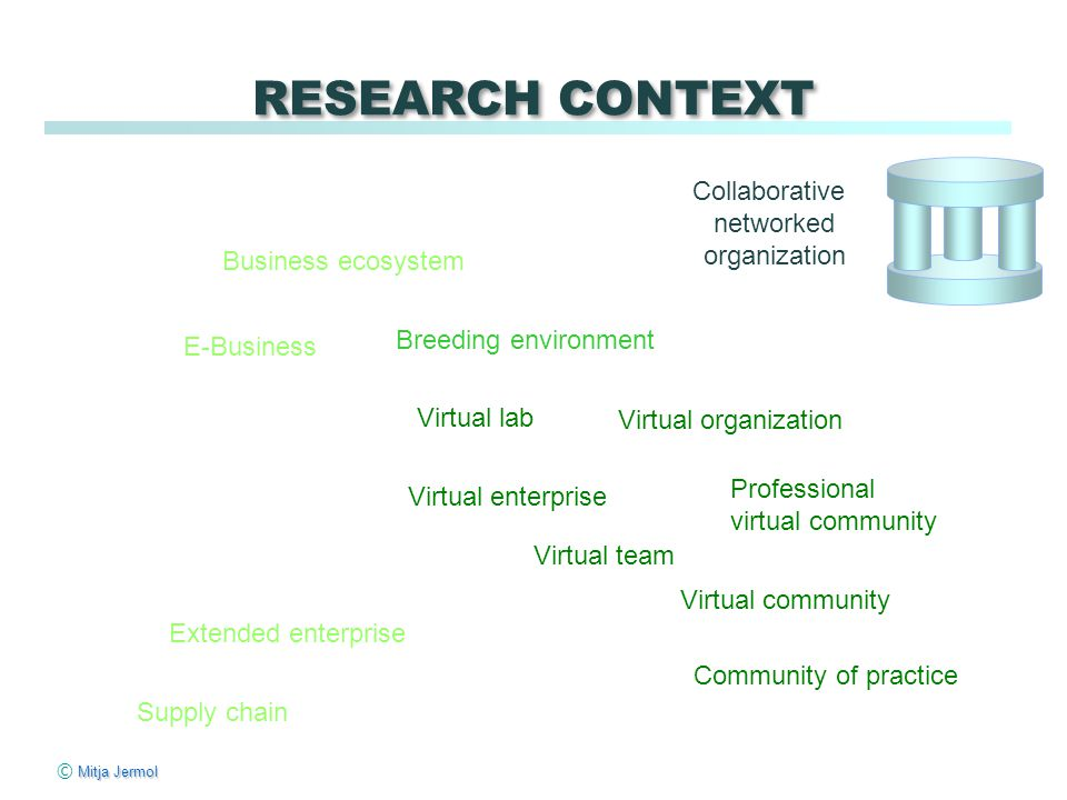 Mitja Jermol © Mitja Jermol RESEARCH CONTEXT Extended enterprise Supply chain Virtual enterprise Virtual organization Virtual community Community of practice Professional virtual community Collaborative networked organization Breeding environment Business ecosystem E-Business Virtual lab Virtual team