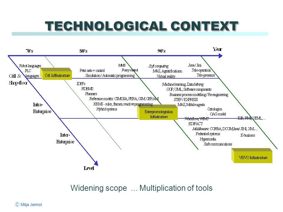Mitja Jermol © Mitja Jermol TECHNOLOGICAL CONTEXT Widening scope... Multiplication of tools