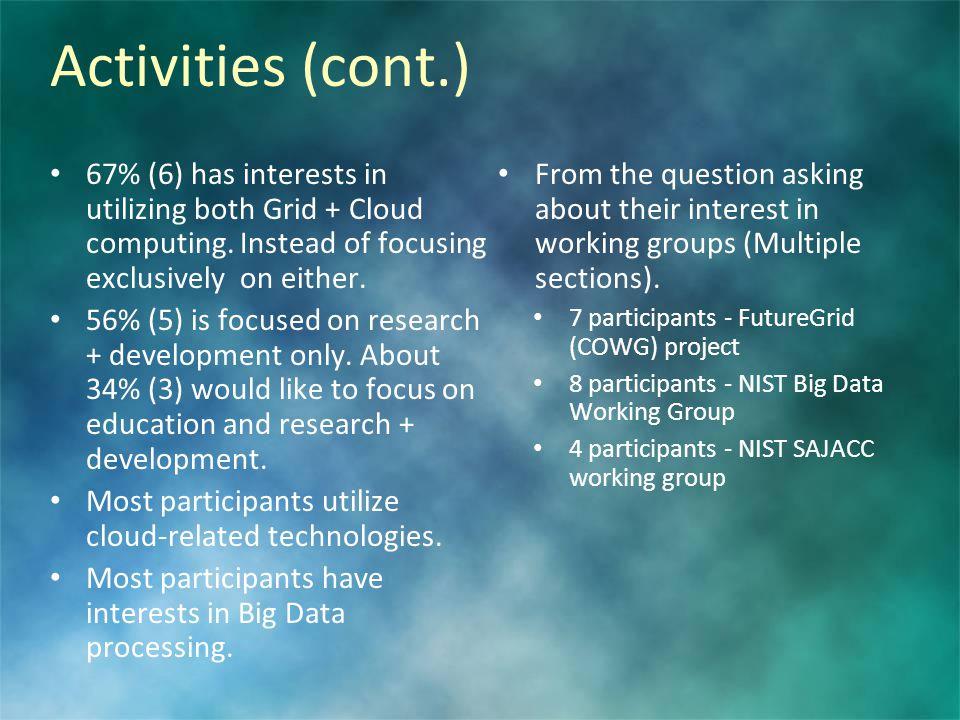 Activities (cont.) 67% (6) has interests in utilizing both Grid + Cloud computing.