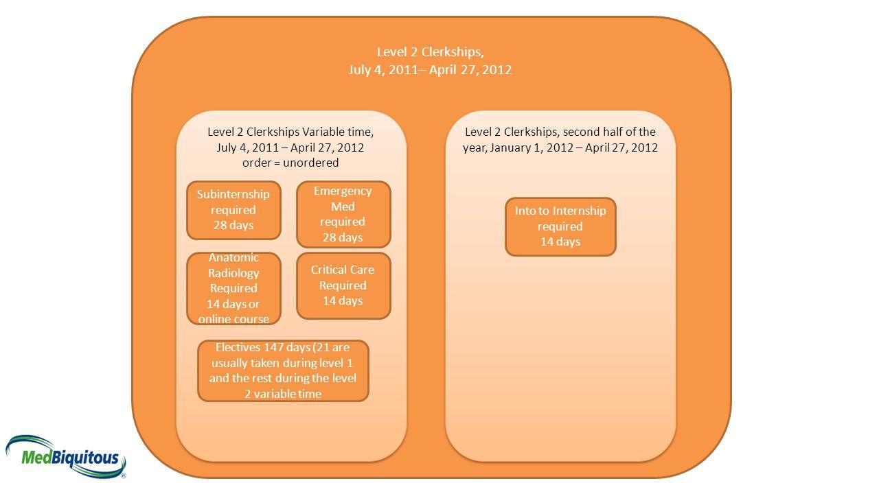 Level 2 Clerkships, July 4, 2011– April 27, 2012 Level 2 Clerkships Variable time, July 4, 2011 – April 27, 2012 order = unordered Critical Care Requi
