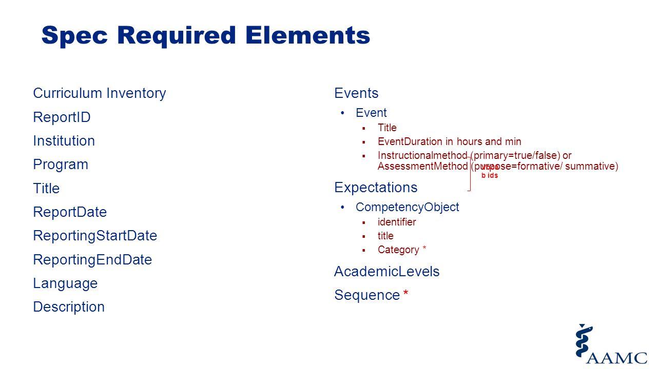 Spec Required Elements Curriculum Inventory ReportID Institution Program Title ReportDate ReportingStartDate ReportingEndDate Language Description Eve