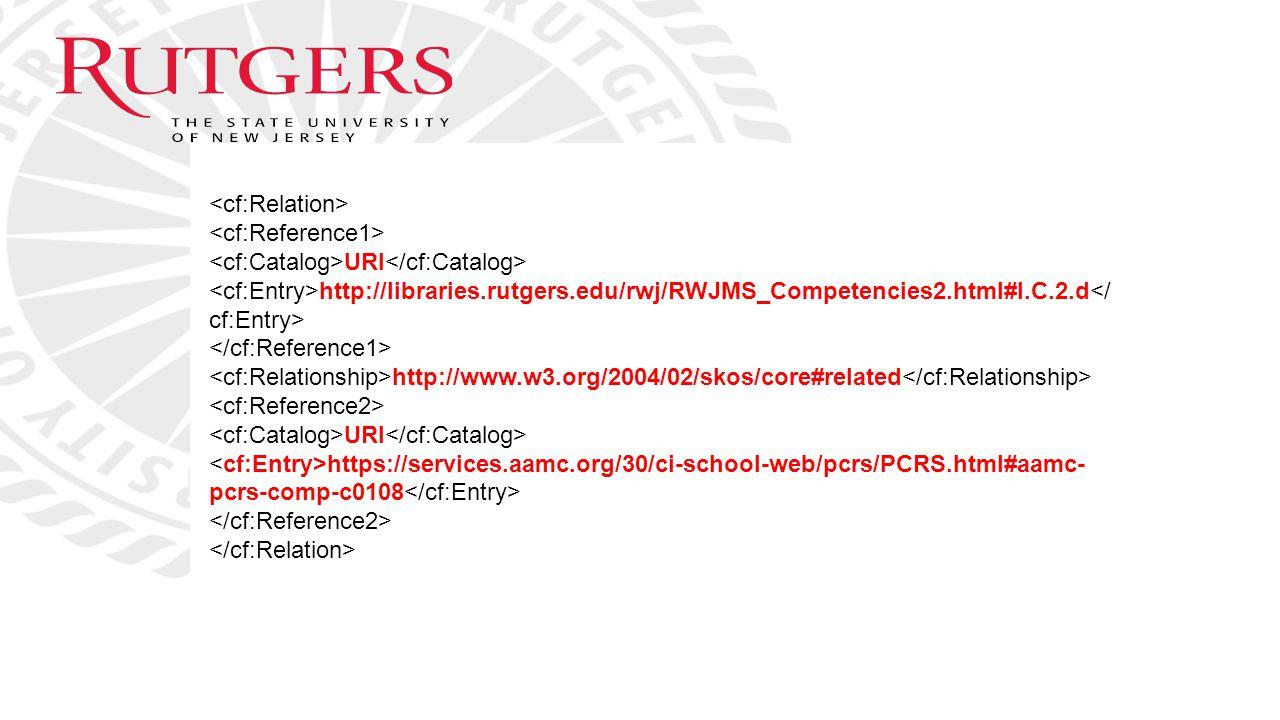 URI http://libraries.rutgers.edu/rwj/RWJMS_Competencies2.html#I.C.2.d http://www.w3.org/2004/02/skos/core#related URI https://services.aamc.org/30/ci-