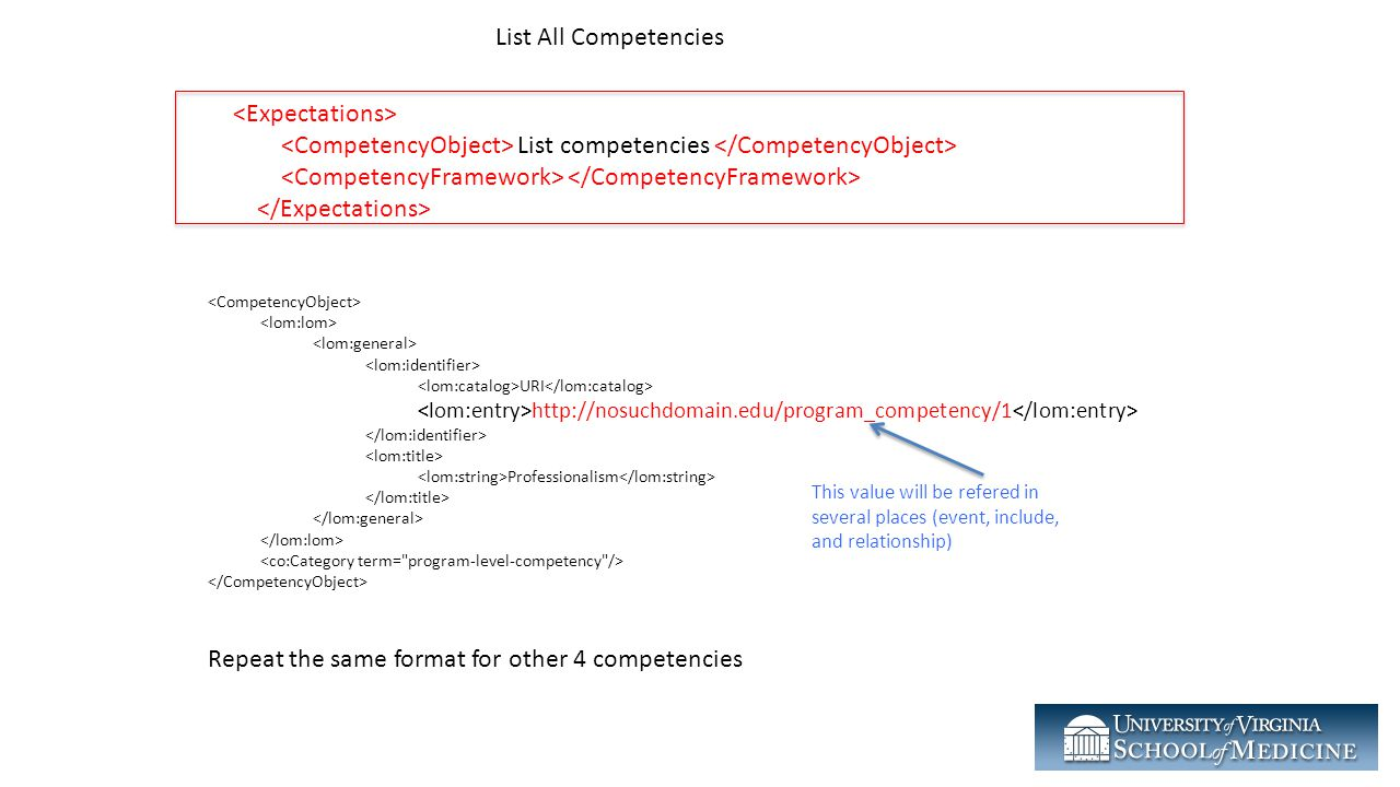 List All Competencies List competencies URI http://nosuchdomain.edu/program_competency/1 Professionalism This value will be refered in several places