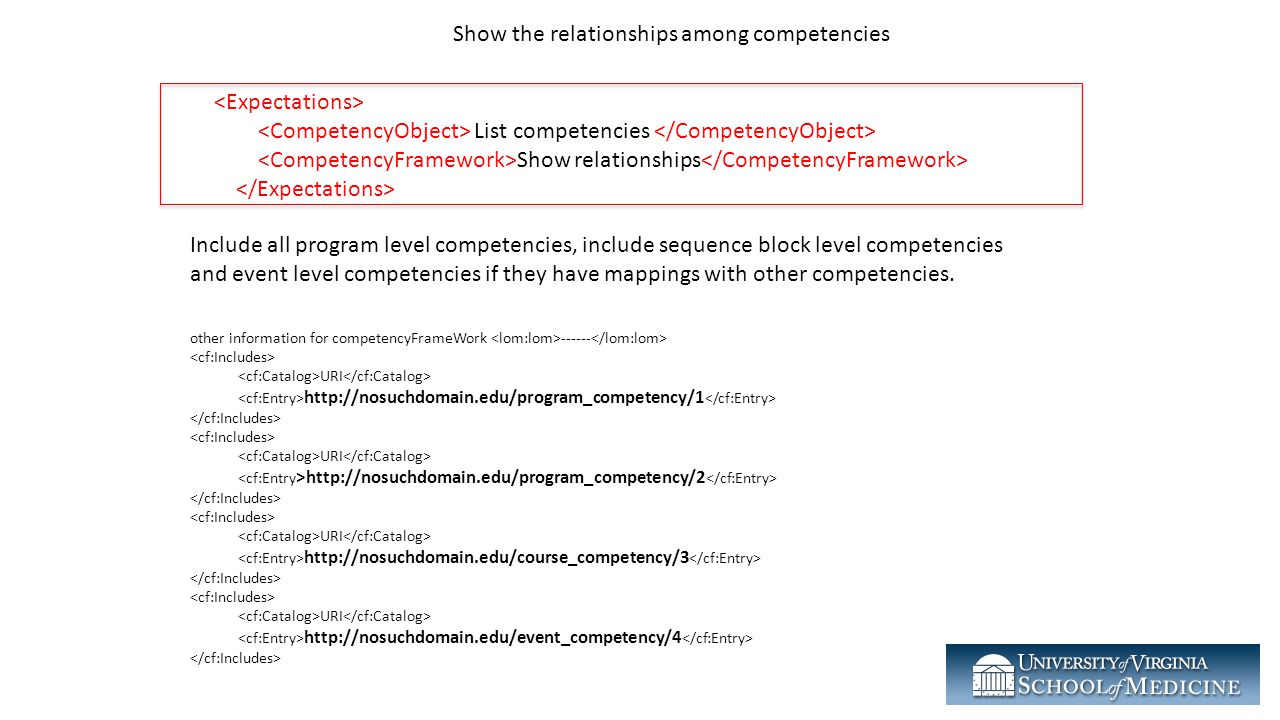 Show the relationships among competencies List competencies Show relationships other information for competencyFrameWork ------ URI http://nosuchdomai
