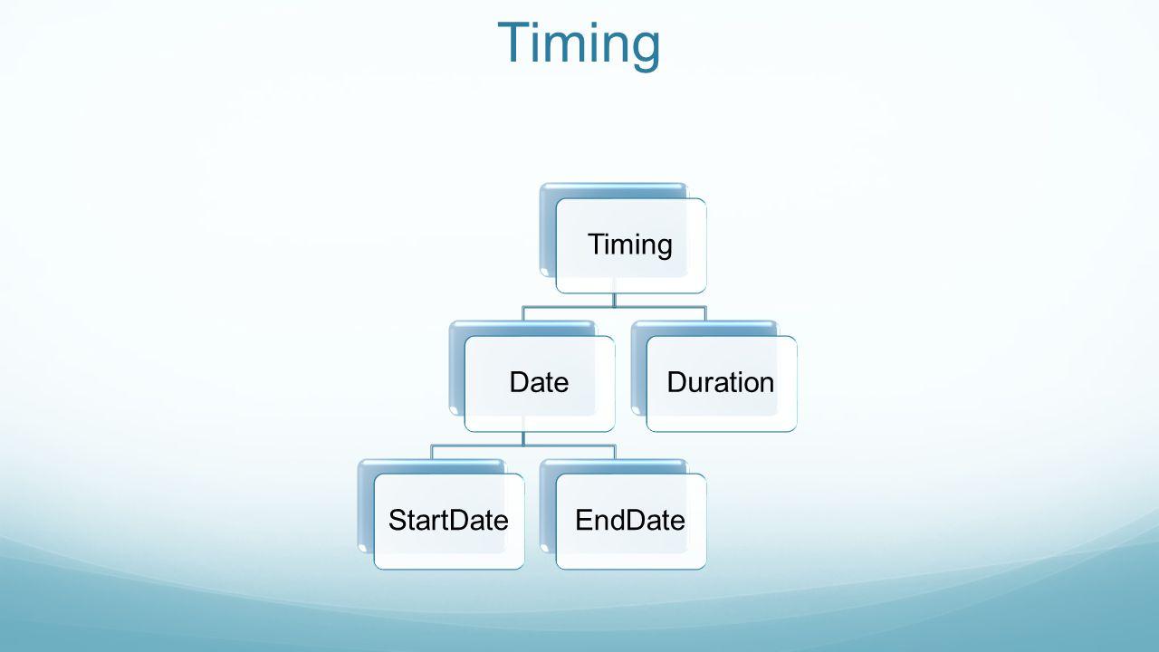 Timing DateStartDateEndDateDuration