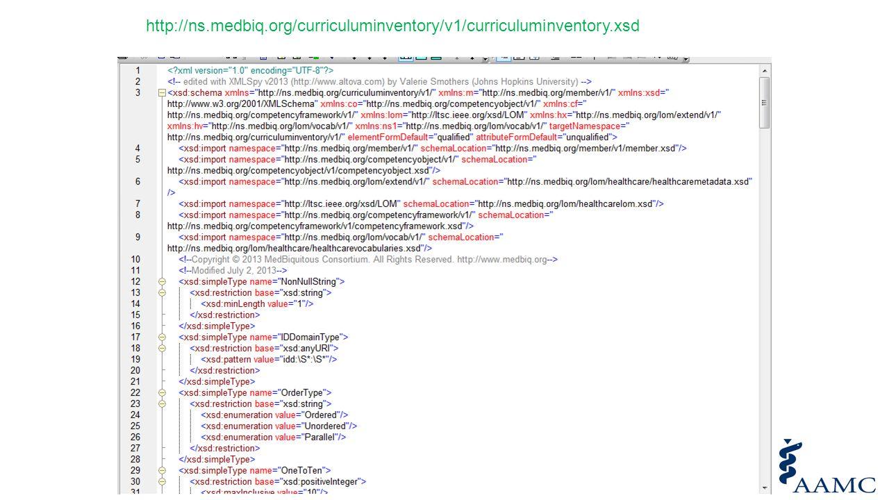 http://ns.medbiq.org/curriculuminventory/v1/curriculuminventory.xsd