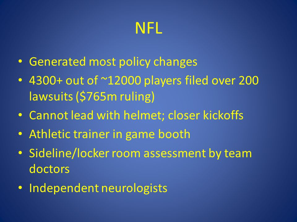 Generated most policy changes 4300+ out of ~12000 players filed over 200 lawsuits ($765m ruling) Cannot lead with helmet; closer kickoffs Athletic trainer in game booth Sideline/locker room assessment by team doctors Independent neurologists