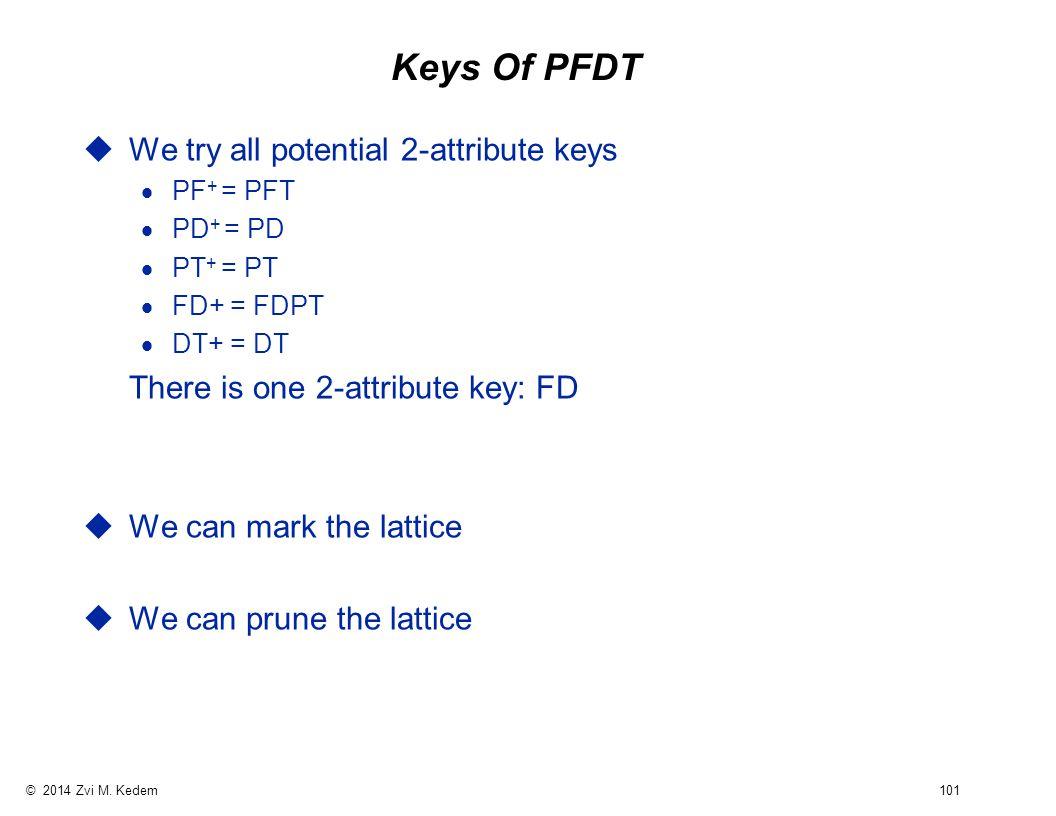 © 2014 Zvi M. Kedem 101 Keys Of PFDT uWe try all potential 2-attribute keys  PF + = PFT  PD + = PD  PT + = PT  FD+ = FDPT  DT+ = DT There is one