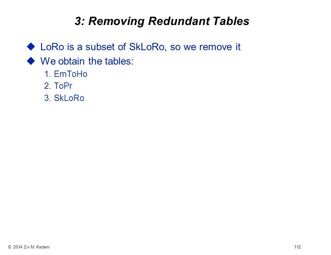 © 2014 Zvi M. Kedem 112 3: Removing Redundant Tables uLoRo is a subset of SkLoRo, so we remove it uWe obtain the tables: 1.EmToHo 2.ToPr 3.SkLoRo