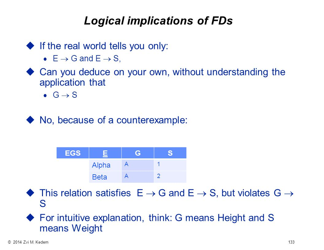 © 2014 Zvi M. Kedem 133 Logical implications of FDs uIf the real world tells you only:  E  G and E  S, uCan you deduce on your own, without underst