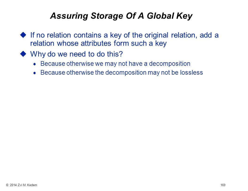 © 2014 Zvi M. Kedem 169 Assuring Storage Of A Global Key uIf no relation contains a key of the original relation, add a relation whose attributes form