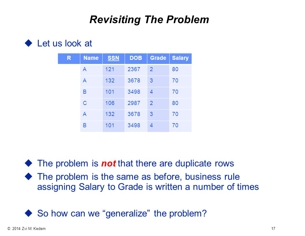 © 2014 Zvi M. Kedem 17 Revisiting The Problem uLet us look at uThe problem is not that there are duplicate rows uThe problem is the same as before, bu