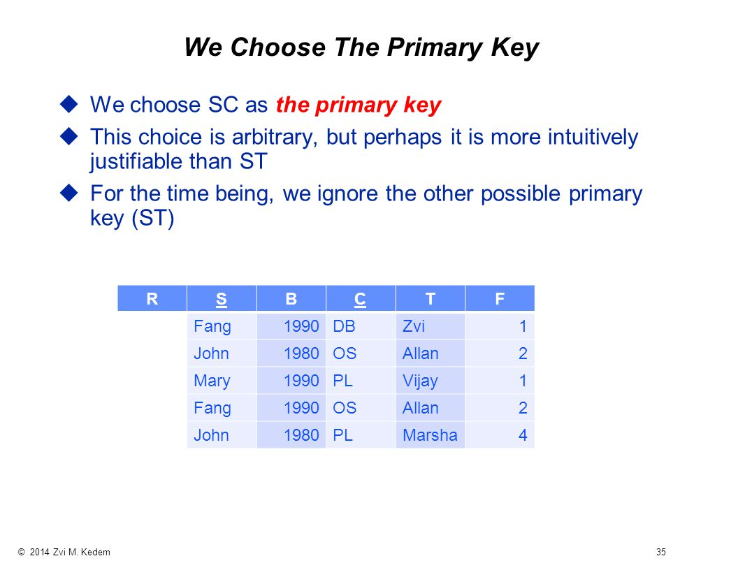 © 2014 Zvi M. Kedem 35 We Choose The Primary Key uWe choose SC as the primary key uThis choice is arbitrary, but perhaps it is more intuitively justif