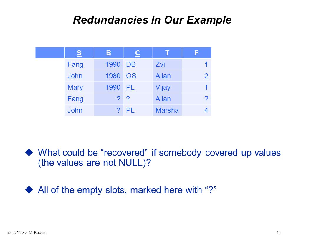 """© 2014 Zvi M. Kedem 46 Redundancies In Our Example uWhat could be """"recovered"""" if somebody covered up values (the values are not NULL)? uAll of the emp"""
