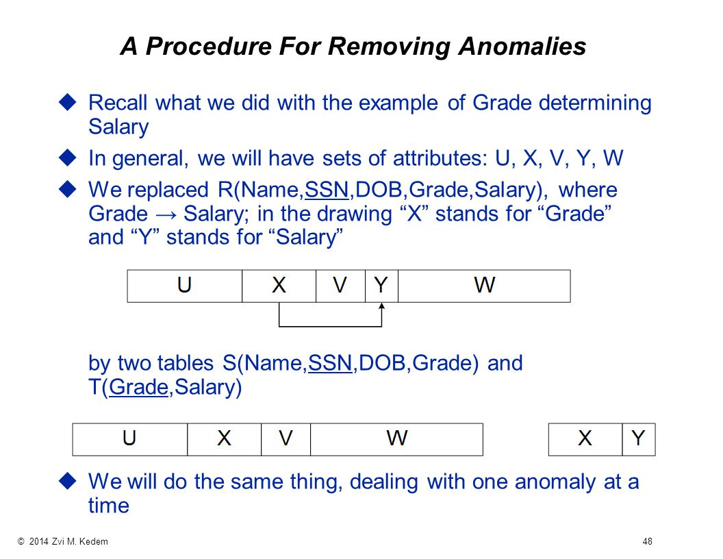 © 2014 Zvi M. Kedem 48 A Procedure For Removing Anomalies uRecall what we did with the example of Grade determining Salary uIn general, we will have s