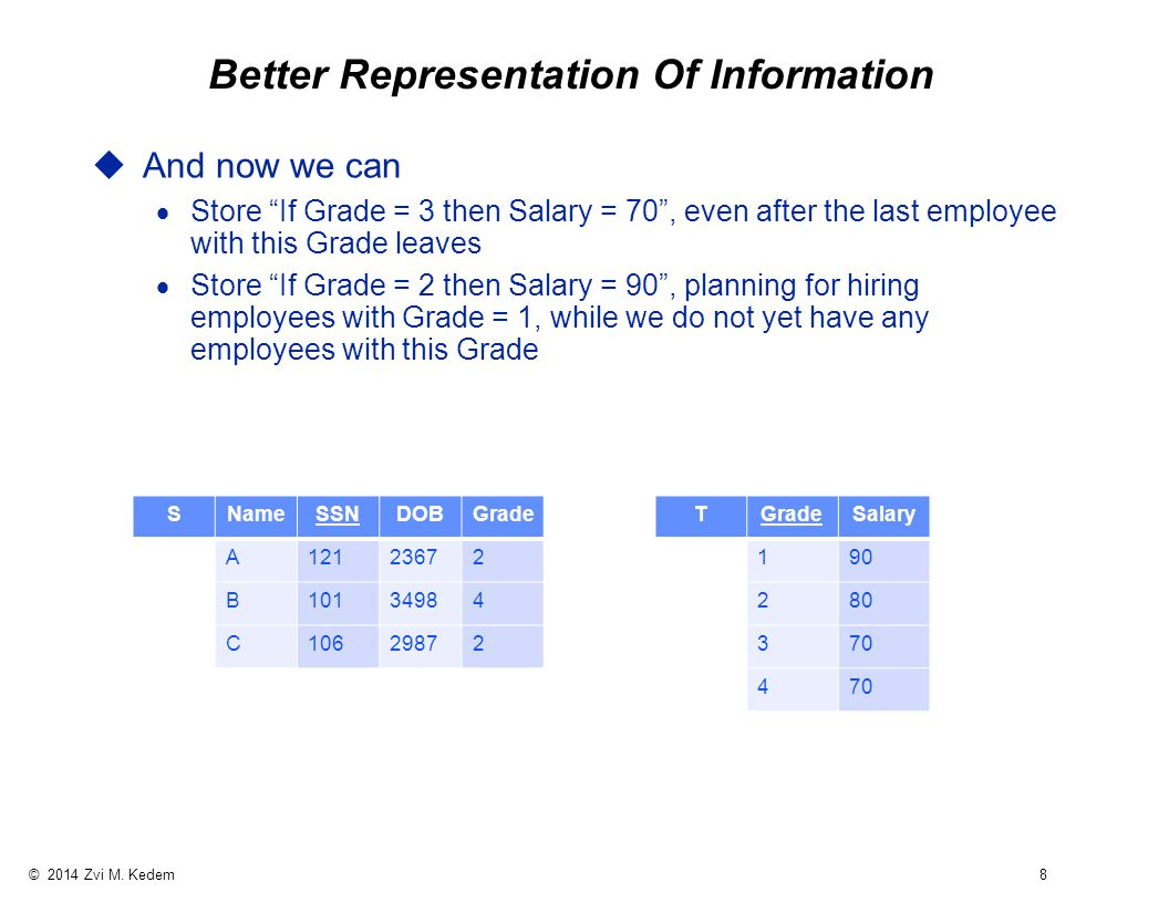 """© 2014 Zvi M. Kedem 8 Better Representation Of Information uAnd now we can  Store """"If Grade = 3 then Salary = 70"""", even after the last employee with"""