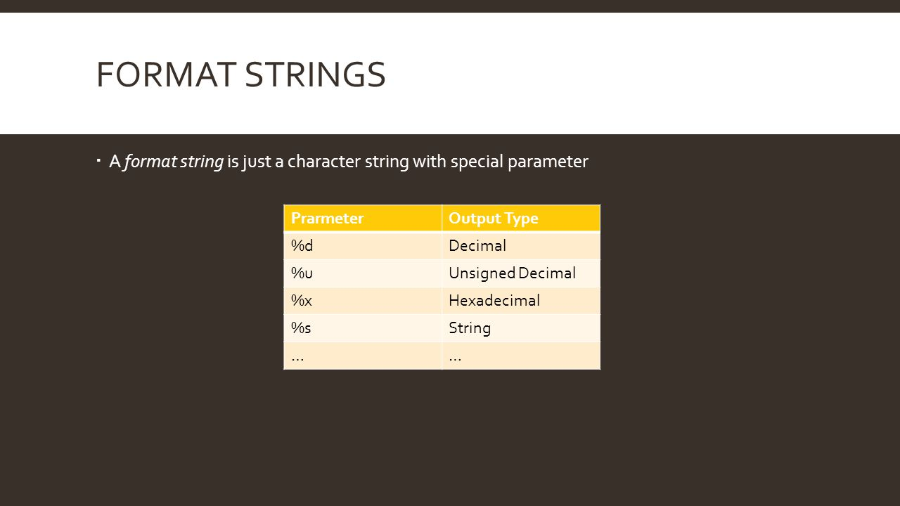 FORMAT STRINGS  A format string is just a character string with special parameter PrarmeterOutput Type %dDecimal %uUnsigned Decimal %xHexadecimal %sS