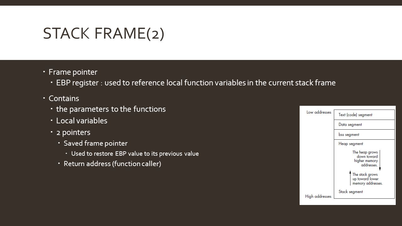 STACK FRAME(2)  Frame pointer  EBP register : used to reference local function variables in the current stack frame  Contains  the parameters to t