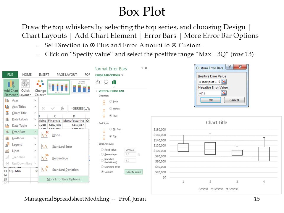 Managerial Spreadsheet Modeling -- Prof. Juran15 Draw the top whiskers by selecting the top series, and choosing Design | Chart Layouts | Add Chart El